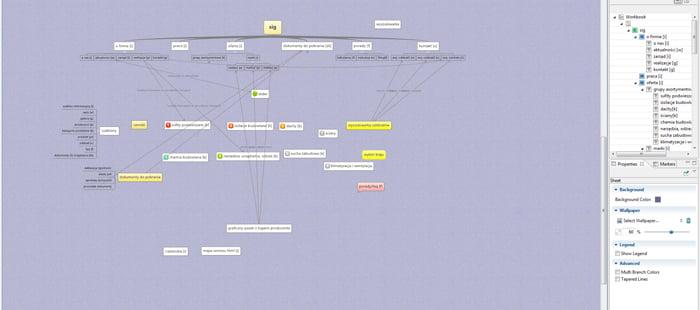 powstawanie-struktury-strony-www